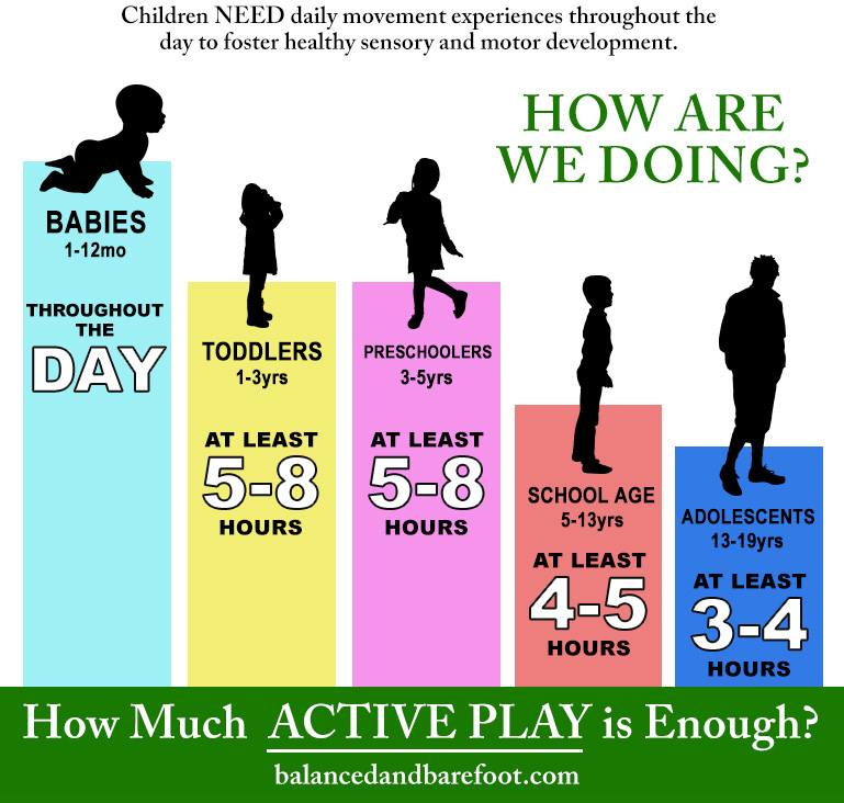 How-Much-Active-Play-is-Enough